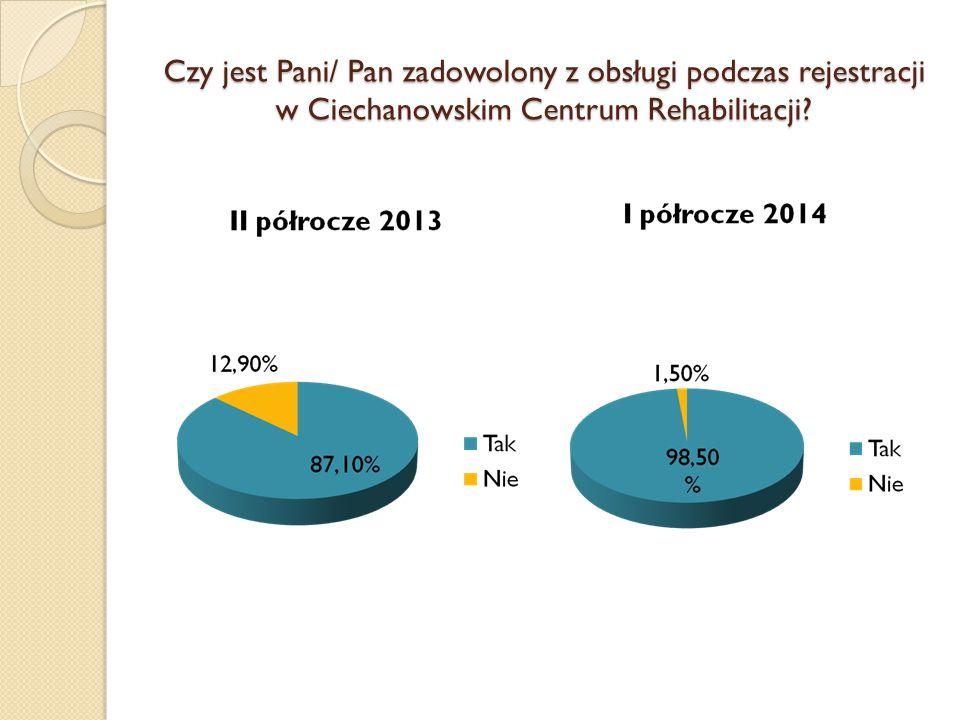 Czy jest Pani/ Pan zadowolony z obsługi podczas rejestracji w Ciechanowskim Centrum Rehabilitacji?