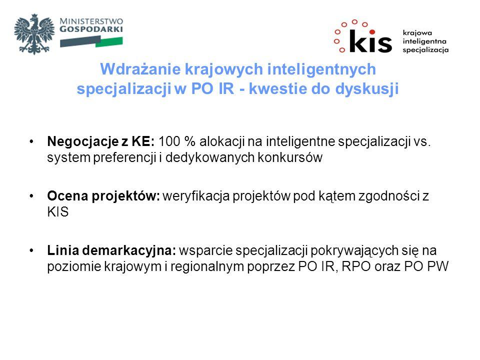 Negocjacje z KE: 100 % alokacji na inteligentne specjalizacji vs. system preferencji i dedykowanych konkursów Ocena projektów: weryfikacja projektów p