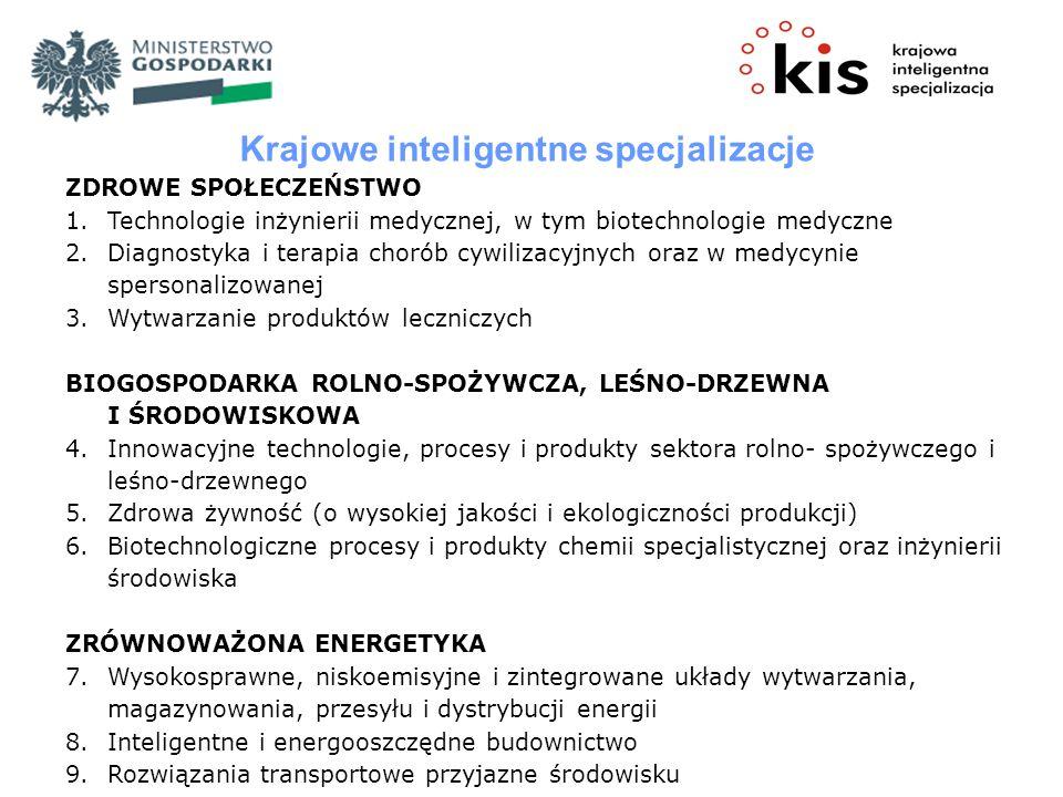 Krajowe inteligentne specjalizacje ZDROWE SPOŁECZEŃSTWO 1.Technologie inżynierii medycznej, w tym biotechnologie medyczne 2.Diagnostyka i terapia chorób cywilizacyjnych oraz w medycynie spersonalizowanej 3.Wytwarzanie produktów leczniczych BIOGOSPODARKA ROLNO-SPOŻYWCZA, LEŚNO-DRZEWNA I ŚRODOWISKOWA 4.Innowacyjne technologie, procesy i produkty sektora rolno- spożywczego i leśno-drzewnego 5.Zdrowa żywność (o wysokiej jakości i ekologiczności produkcji) 6.Biotechnologiczne procesy i produkty chemii specjalistycznej oraz inżynierii środowiska ZRÓWNOWAŻONA ENERGETYKA 7.Wysokosprawne, niskoemisyjne i zintegrowane układy wytwarzania, magazynowania, przesyłu i dystrybucji energii 8.Inteligentne i energooszczędne budownictwo 9.Rozwiązania transportowe przyjazne środowisku