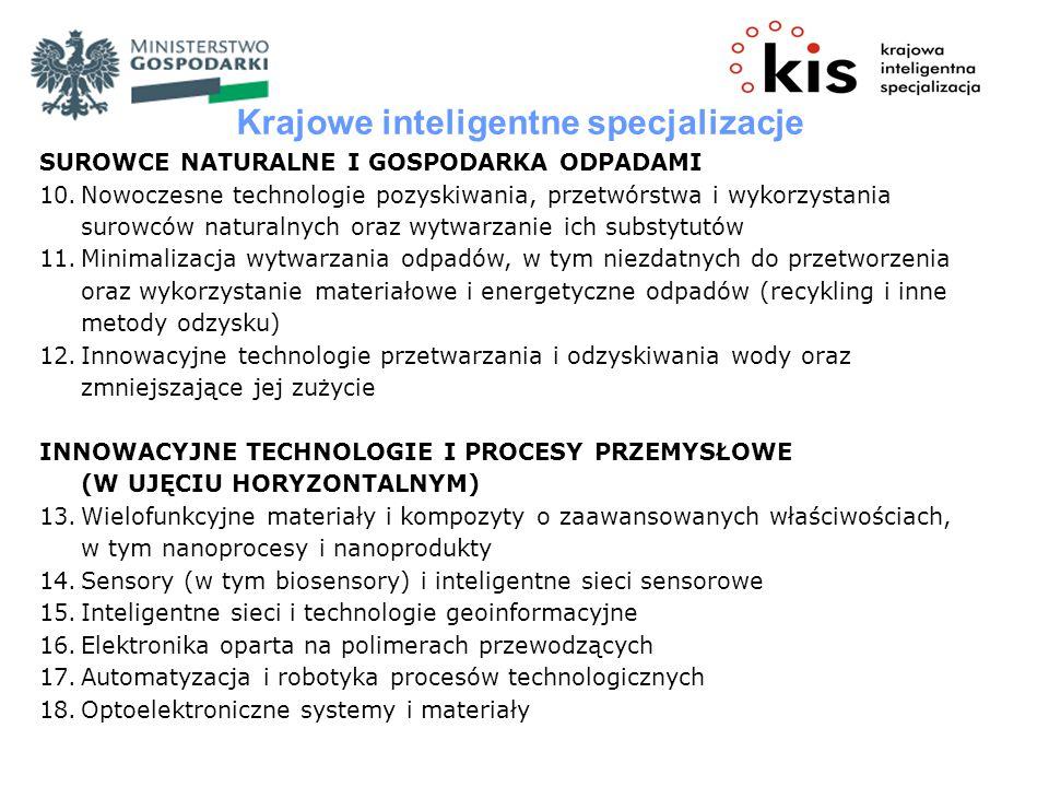 Krajowe inteligentne specjalizacje SUROWCE NATURALNE I GOSPODARKA ODPADAMI 10.Nowoczesne technologie pozyskiwania, przetwórstwa i wykorzystania surowców naturalnych oraz wytwarzanie ich substytutów 11.Minimalizacja wytwarzania odpadów, w tym niezdatnych do przetworzenia oraz wykorzystanie materiałowe i energetyczne odpadów (recykling i inne metody odzysku) 12.Innowacyjne technologie przetwarzania i odzyskiwania wody oraz zmniejszające jej zużycie INNOWACYJNE TECHNOLOGIE I PROCESY PRZEMYSŁOWE (W UJĘCIU HORYZONTALNYM) 13.Wielofunkcyjne materiały i kompozyty o zaawansowanych właściwościach, w tym nanoprocesy i nanoprodukty 14.Sensory (w tym biosensory) i inteligentne sieci sensorowe 15.Inteligentne sieci i technologie geoinformacyjne 16.Elektronika oparta na polimerach przewodzących 17.Automatyzacja i robotyka procesów technologicznych 18.Optoelektroniczne systemy i materiały
