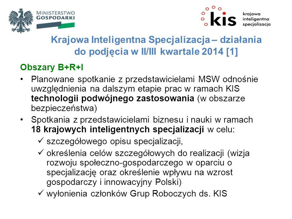 Obszary B+R+I Planowane spotkanie z przedstawicielami MSW odnośnie uwzględnienia na dalszym etapie prac w ramach KIS technologii podwójnego zastosowania (w obszarze bezpieczeństwa) Spotkania z przedstawicielami biznesu i nauki w ramach 18 krajowych inteligentnych specjalizacji w celu: szczegółowego opisu specjalizacji, określenia celów szczegółowych do realizacji (wizja rozwoju społeczno-gospodarczego w oparciu o specjalizację oraz określenie wpływu na wzrost gospodarczy i innowacyjny Polski) wyłonienia członków Grup Roboczych ds.