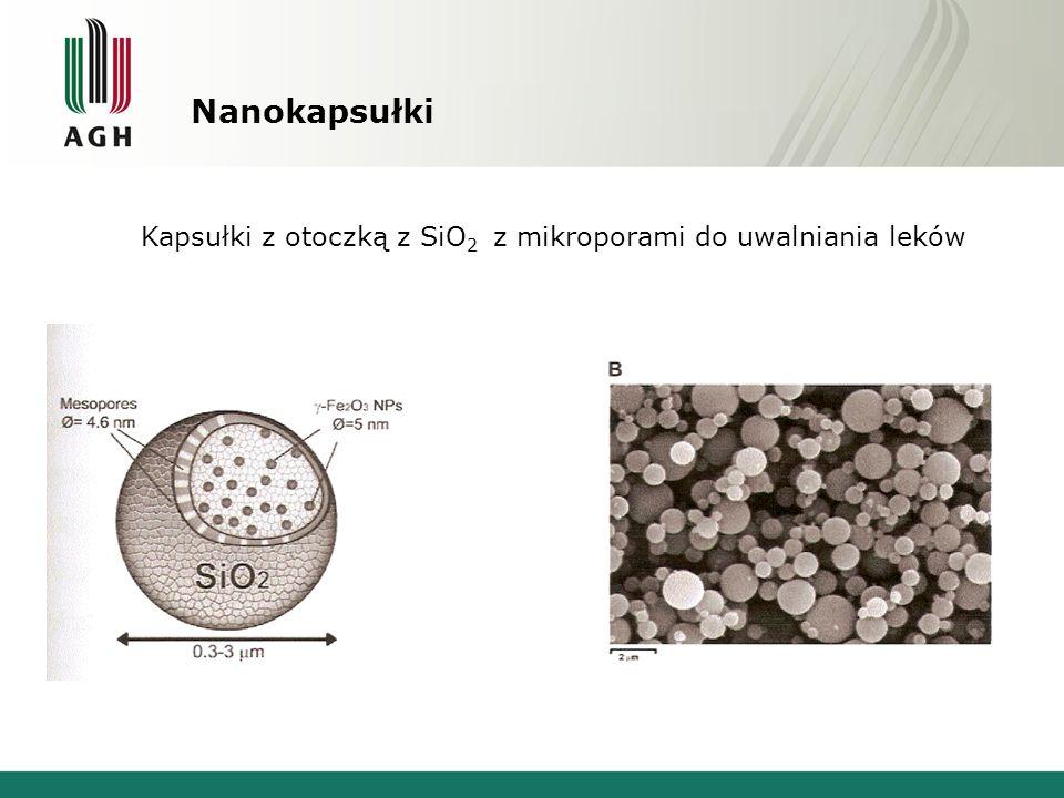 Nanokapsułki Kapsułki z otoczką z SiO 2 z mikroporami do uwalniania leków