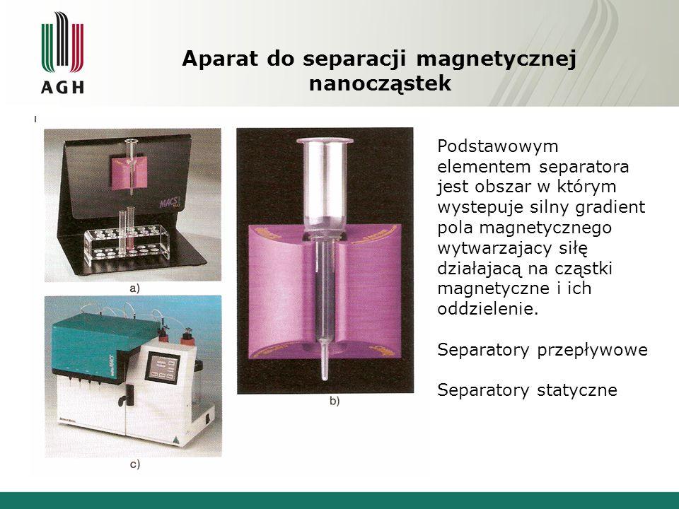 Aparat do separacji magnetycznej nanocząstek Podstawowym elementem separatora jest obszar w którym wystepuje silny gradient pola magnetycznego wytwarzajacy siłę działajacą na cząstki magnetyczne i ich oddzielenie.