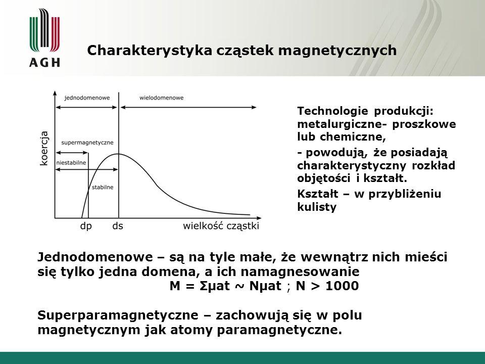 Charakterystyka cząstek magnetycznych Jednodomenowe – są na tyle małe, że wewnątrz nich mieści się tylko jedna domena, a ich namagnesowanie M = Σµat ~ Nµat ; N > 1000 Superparamagnetyczne – zachowują się w polu magnetycznym jak atomy paramagnetyczne.