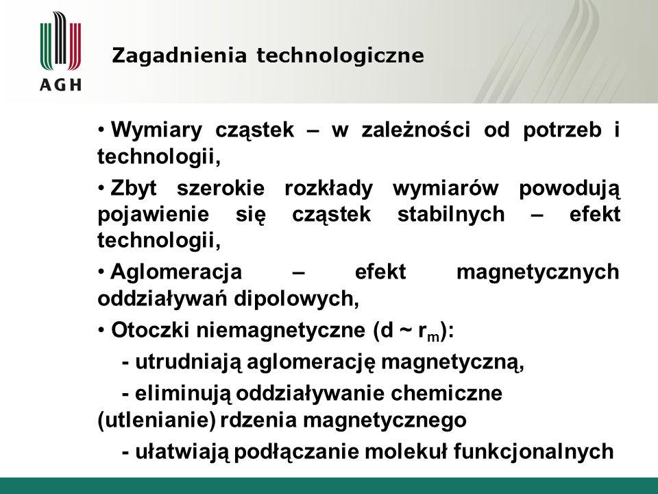 Zagadnienia technologiczne Wymiary cząstek – w zależności od potrzeb i technologii, Zbyt szerokie rozkłady wymiarów powodują pojawienie się cząstek stabilnych – efekt technologii, Aglomeracja – efekt magnetycznych oddziaływań dipolowych, Otoczki niemagnetyczne (d ~ r m ): - utrudniają aglomerację magnetyczną, - eliminują oddziaływanie chemiczne (utlenianie) rdzenia magnetycznego - ułatwiają podłączanie molekuł funkcjonalnych