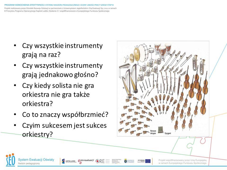 Czy wszystkie instrumenty grają na raz. Czy wszystkie instrumenty grają jednakowo głośno.