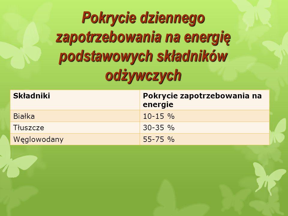Pokrycie dziennego zapotrzebowania na energię podstawowych składników odżywczych SkładnikiPokrycie zapotrzebowania na energie Białka10-15 % Tłuszcze30