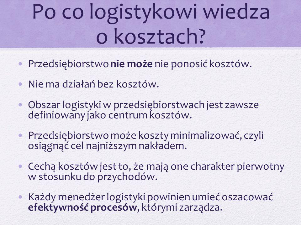 Po co logistykowi wiedza o kosztach? Przedsiębiorstwo nie może nie ponosić kosztów. Nie ma działań bez kosztów. Obszar logistyki w przedsiębiorstwach