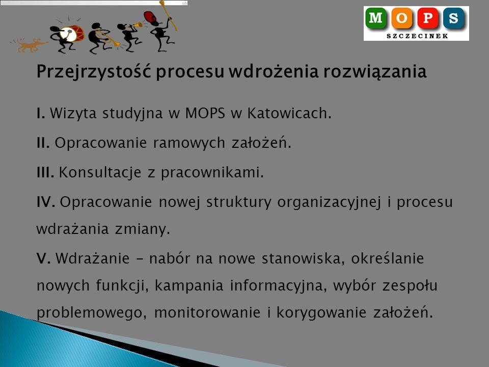 Przejrzystość procesu wdrożenia rozwiązania I. Wizyta studyjna w MOPS w Katowicach. II. Opracowanie ramowych założeń. III. Konsultacje z pracownikami.