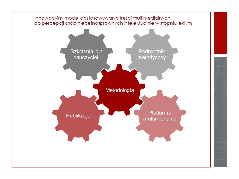 Metodologia Metodologia dostosowywania treści multimedialnych do potrzeb uczniów niepełnosprawnych intelektualnie w stopniu lekkim w zakresie kształcenia zawodowego w oparciu o doświadczenia brytyjskie.