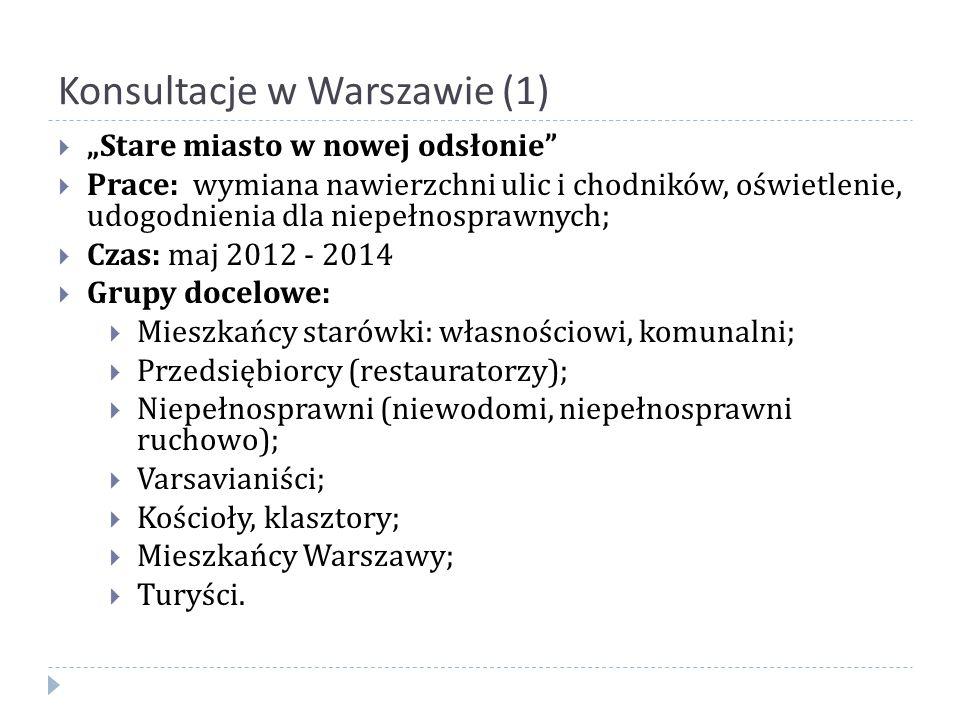 """Konsultacje w Warszawie (1)  """"Stare miasto w nowej odsłonie""""  Prace: wymiana nawierzchni ulic i chodników, oświetlenie, udogodnienia dla niepełnospr"""