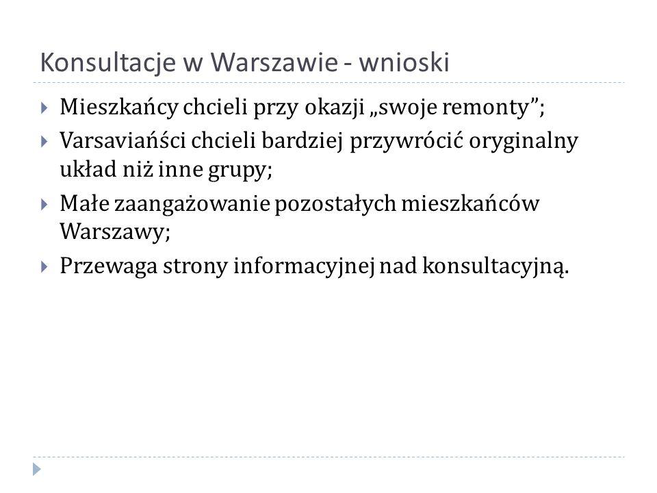 """Konsultacje w Warszawie - wnioski  Mieszkańcy chcieli przy okazji """"swoje remonty"""";  Varsaviańści chcieli bardziej przywrócić oryginalny układ niż in"""