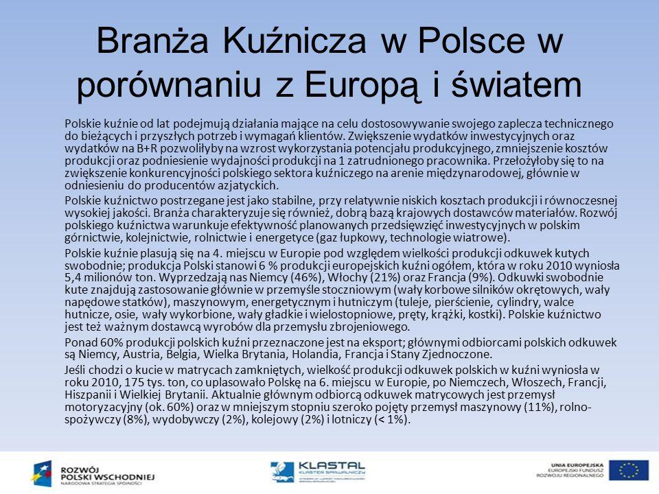 Branża Kuźnicza w Polsce w porównaniu z Europą i światem Polskie kuźnie od lat podejmują działania mające na celu dostosowywanie swojego zaplecza tech