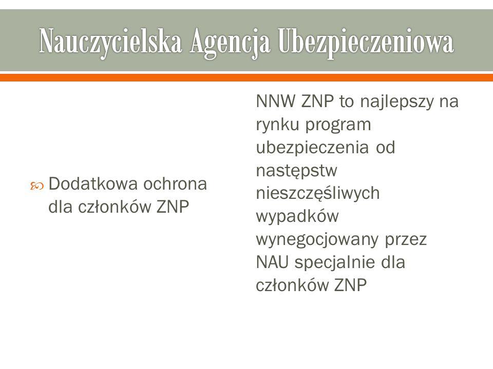  Dodatkowa ochrona dla członków ZNP NNW ZNP to najlepszy na rynku program ubezpieczenia od następstw nieszczęśliwych wypadków wynegocjowany przez NAU specjalnie dla członków ZNP