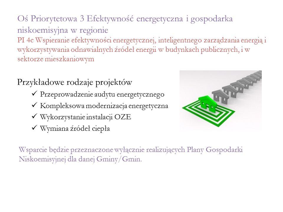 Oś Priorytetowa 3 Efektywność energetyczna i gospodarka niskoemisyjna w regionie PI 4c Wspieranie efektywności energetycznej, inteligentnego zarządzan