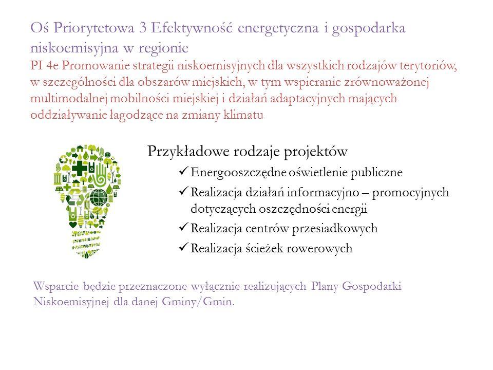 Oś Priorytetowa 3 Efektywność energetyczna i gospodarka niskoemisyjna w regionie PI 4e Promowanie strategii niskoemisyjnych dla wszystkich rodzajów terytoriów, w szczególności dla obszarów miejskich, w tym wspieranie zrównoważonej multimodalnej mobilności miejskiej i działań adaptacyjnych mających oddziaływanie łagodzące na zmiany klimatu Przykładowe rodzaje projektów Energooszczędne oświetlenie publiczne Realizacja działań informacyjno – promocyjnych dotyczących oszczędności energii Realizacja centrów przesiadkowych Realizacja ścieżek rowerowych Wsparcie będzie przeznaczone wyłącznie realizujących Plany Gospodarki Niskoemisyjnej dla danej Gminy/Gmin.
