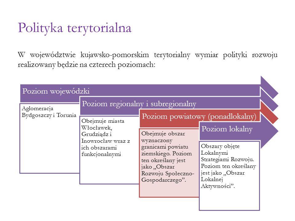 Polityka terytorialna W województwie kujawsko-pomorskim terytorialny wymiar polityki rozwoju realizowany będzie na czterech poziomach: Poziom wojewódzki Aglomeracja Bydgoszczy i Torunia Poziom regionalny i subregionalny Obejmuje miasta Włocławek, Grudziądz i Inowrocław wraz z ich obszarami funkcjonalnymi Poziom powiatowy (ponadlokalny) Obejmuje obszar wyznaczony granicami powiatu ziemskiego.