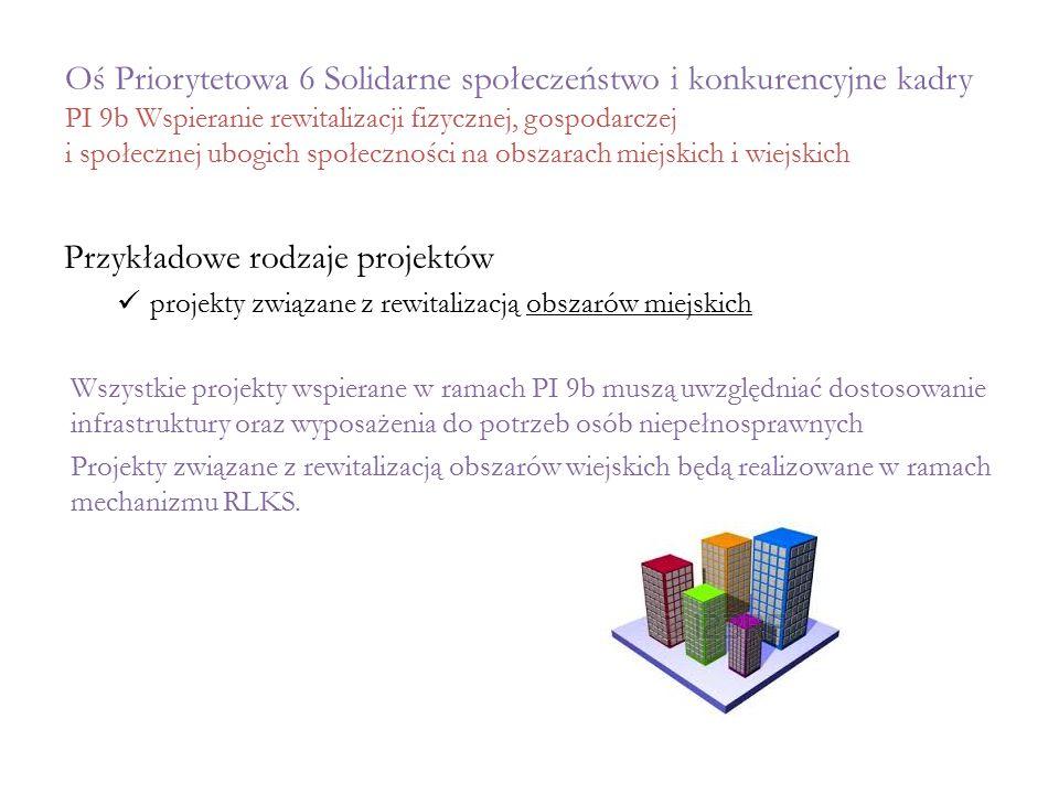 Oś Priorytetowa 6 Solidarne społeczeństwo i konkurencyjne kadry PI 9b Wspieranie rewitalizacji fizycznej, gospodarczej i społecznej ubogich społeczności na obszarach miejskich i wiejskich Przykładowe rodzaje projektów projekty związane z rewitalizacją obszarów miejskich Wszystkie projekty wspierane w ramach PI 9b muszą uwzględniać dostosowanie infrastruktury oraz wyposażenia do potrzeb osób niepełnosprawnych Projekty związane z rewitalizacją obszarów wiejskich będą realizowane w ramach mechanizmu RLKS.