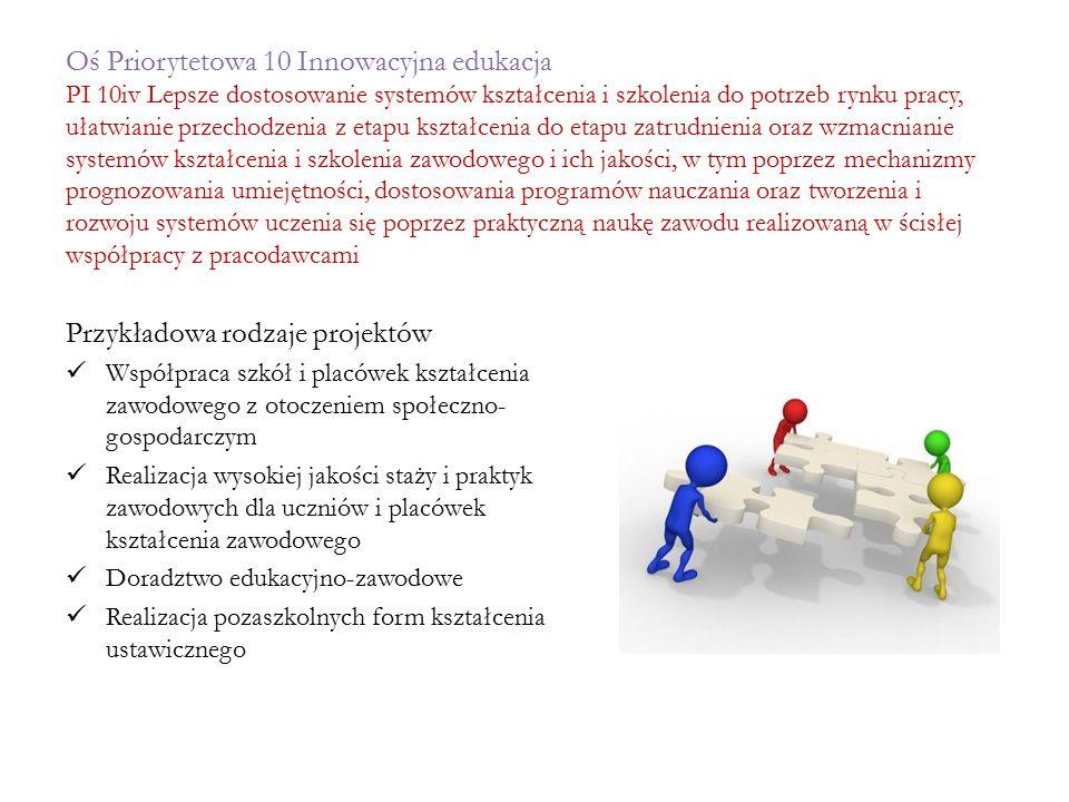 Oś Priorytetowa 10 Innowacyjna edukacja PI 10iv Lepsze dostosowanie systemów kształcenia i szkolenia do potrzeb rynku pracy, ułatwianie przechodzenia