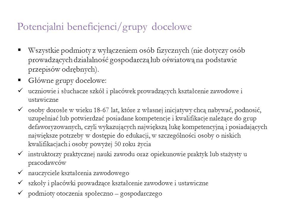Potencjalni beneficjenci/grupy docelowe  Wszystkie podmioty z wyłączeniem osób fizycznych (nie dotyczy osób prowadzących działalność gospodarczą lub
