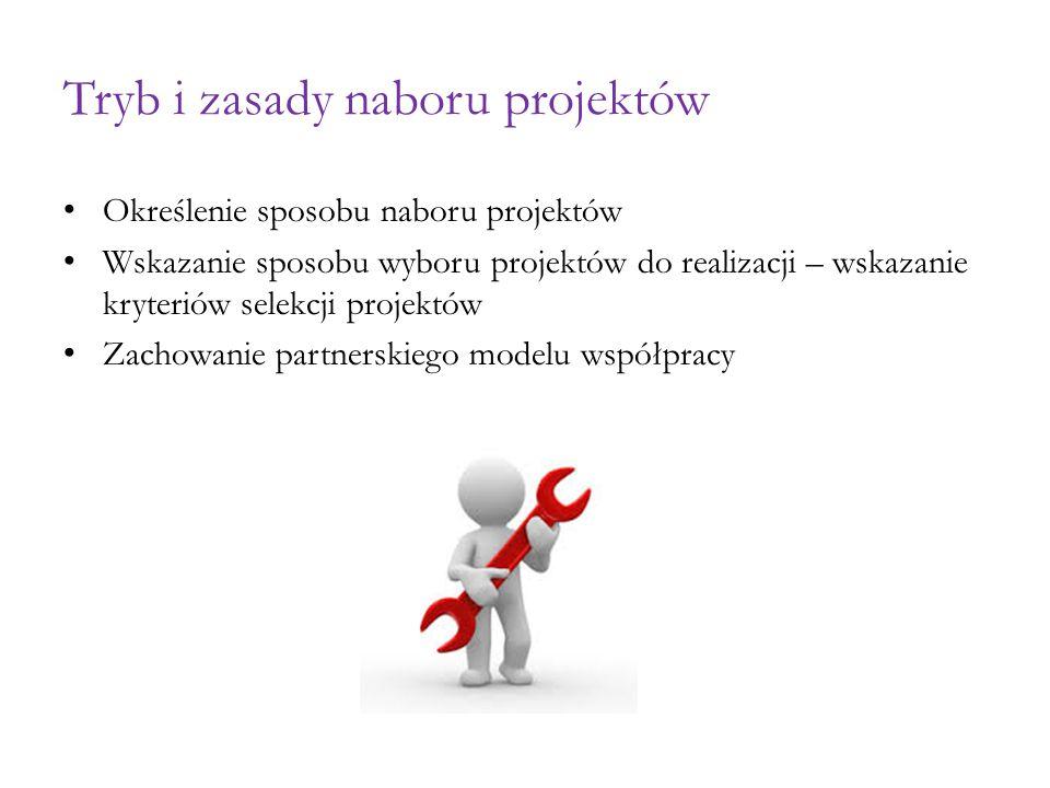 Tryb i zasady naboru projektów Określenie sposobu naboru projektów Wskazanie sposobu wyboru projektów do realizacji – wskazanie kryteriów selekcji projektów Zachowanie partnerskiego modelu współpracy
