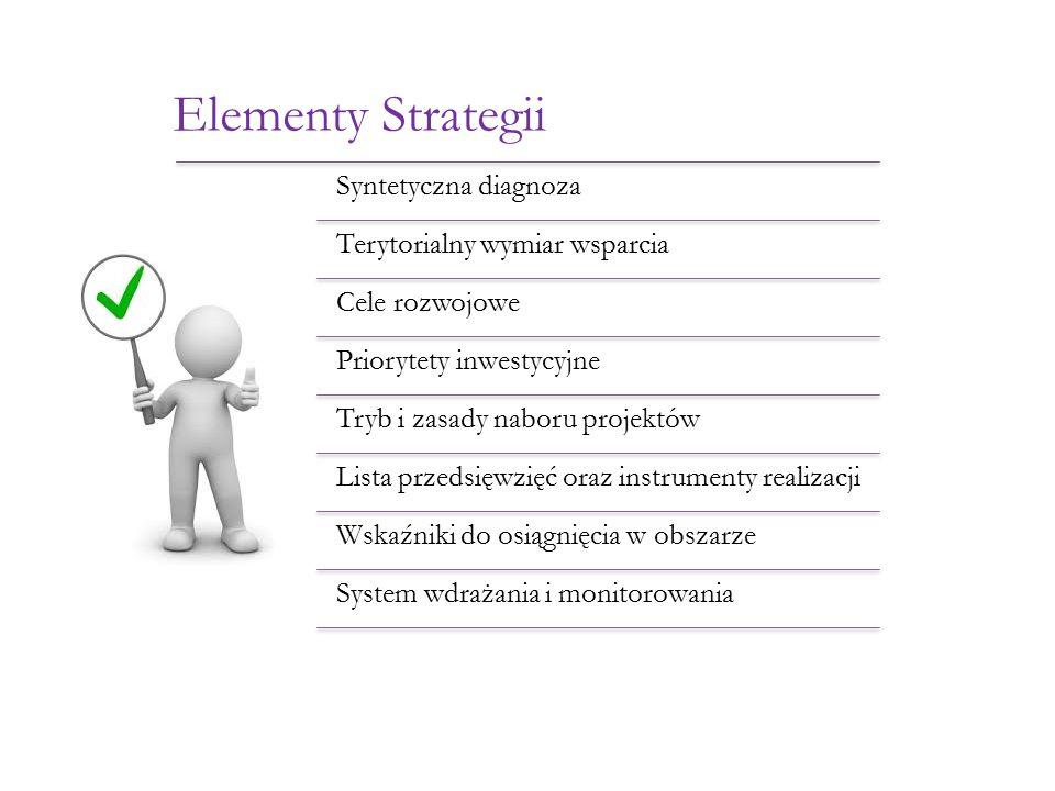 Elementy Strategii Syntetyczna diagnoza Terytorialny wymiar wsparcia Cele rozwojowe Priorytety inwestycyjne Tryb i zasady naboru projektów Lista przedsięwzięć oraz instrumenty realizacji Wskaźniki do osiągnięcia w obszarze System wdrażania i monitorowania