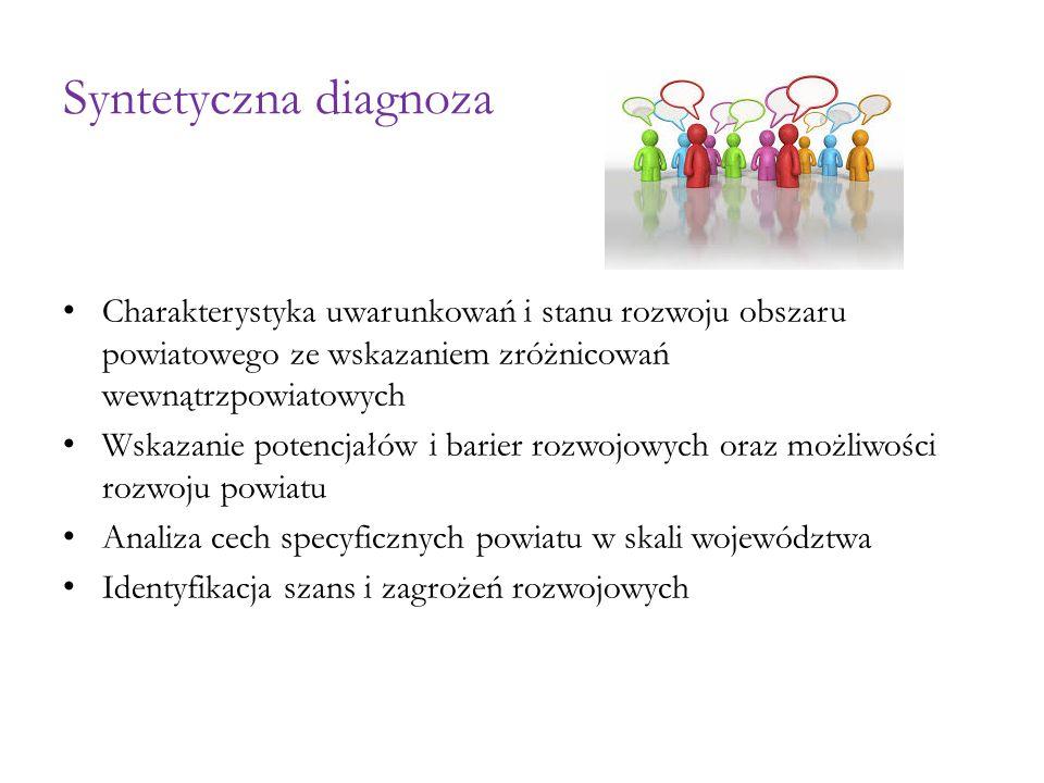 Syntetyczna diagnoza Charakterystyka uwarunkowań i stanu rozwoju obszaru powiatowego ze wskazaniem zróżnicowań wewnątrzpowiatowych Wskazanie potencjał
