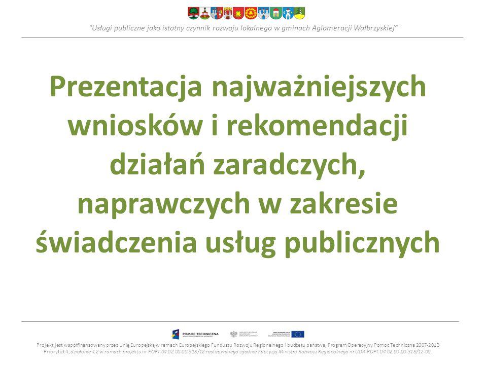 Usługi publiczne jako istotny czynnik rozwoju lokalnego w gminach Aglomeracji Wałbrzyskiej Prezentacja najważniejszych wniosków i rekomendacji działań zaradczych, naprawczych w zakresie świadczenia usług publicznych Projekt jest współfinansowany przez Unię Europejską w ramach Europejskiego Funduszu Rozwoju Regionalnego i budżetu państwa, Program Operacyjny Pomoc Techniczna 2007-2013 Priorytet 4, działanie 4.2 w ramach projektu nr POPT.04.02.00-00-318/12 realizowanego zgodnie z decyzją Ministra Rozwoju Regionalnego nr UDA-POPT.04.02.00-00-318/12-00.