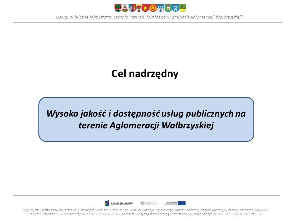 Usługi publiczne jako istotny czynnik rozwoju lokalnego w gminach Aglomeracji Wałbrzyskiej Cel nadrzędny Projekt jest współfinansowany przez Unię Europejską w ramach Europejskiego Funduszu Rozwoju Regionalnego i budżetu państwa, Program Operacyjny Pomoc Techniczna 2007-2013 Priorytet 4, działanie 4.2 w ramach projektu nr POPT.04.02.00-00-318/12 realizowanego zgodnie z decyzją Ministra Rozwoju Regionalnego nr UDA-POPT.04.02.00-00-318/12-00.