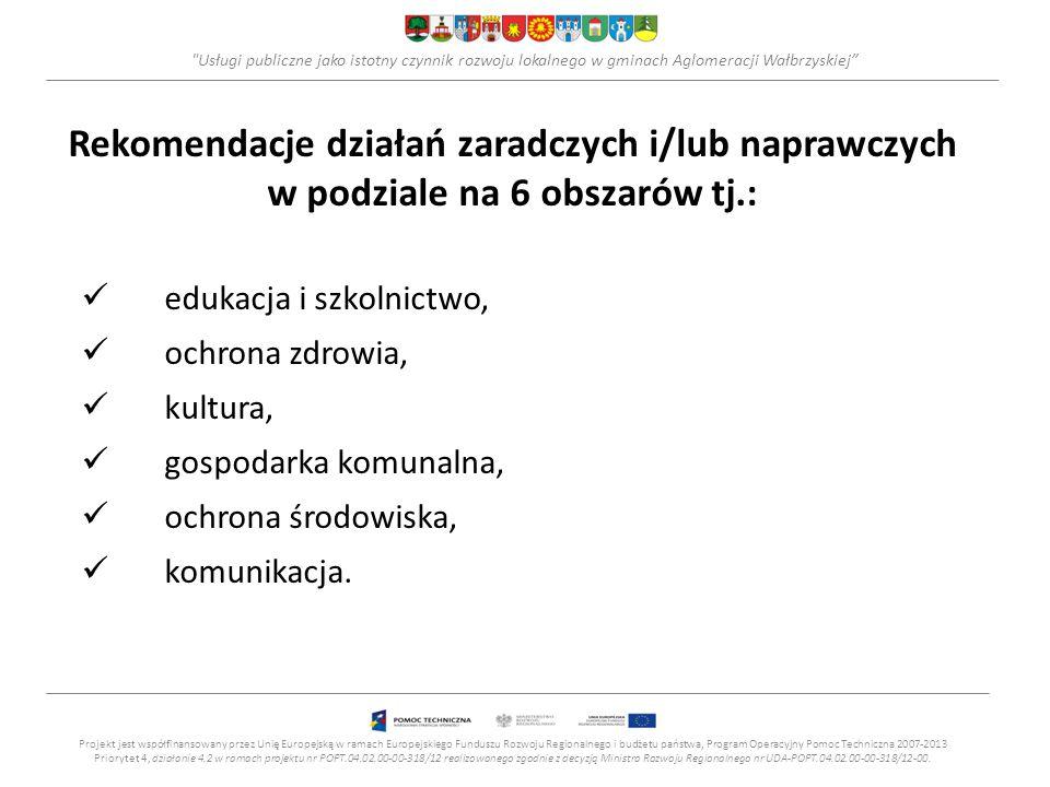Usługi publiczne jako istotny czynnik rozwoju lokalnego w gminach Aglomeracji Wałbrzyskiej Rekomendacje działań zaradczych i/lub naprawczych w podziale na 6 obszarów tj.: edukacja i szkolnictwo, ochrona zdrowia, kultura, gospodarka komunalna, ochrona środowiska, komunikacja.