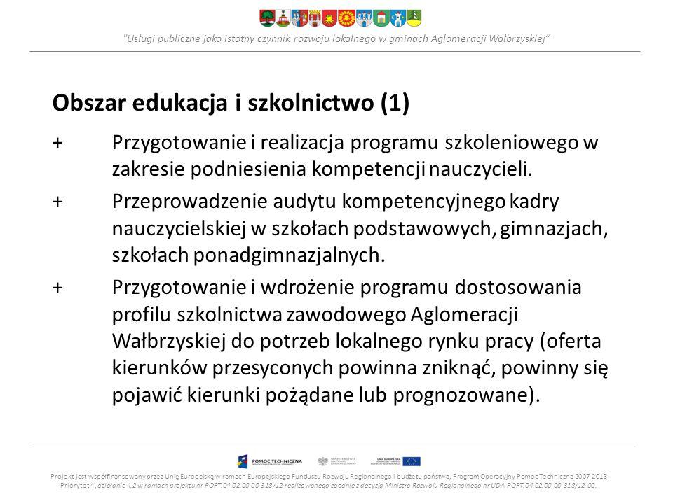 Usługi publiczne jako istotny czynnik rozwoju lokalnego w gminach Aglomeracji Wałbrzyskiej Obszar edukacja i szkolnictwo (1) +Przygotowanie i realizacja programu szkoleniowego w zakresie podniesienia kompetencji nauczycieli.