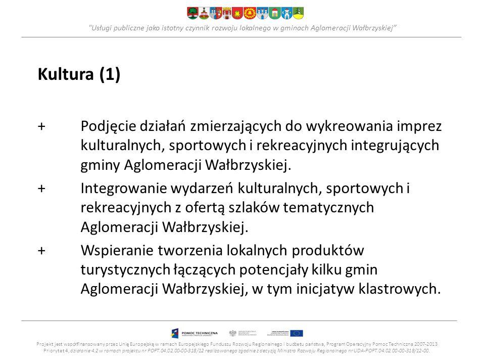 Usługi publiczne jako istotny czynnik rozwoju lokalnego w gminach Aglomeracji Wałbrzyskiej Kultura (1) +Podjęcie działań zmierzających do wykreowania imprez kulturalnych, sportowych i rekreacyjnych integrujących gminy Aglomeracji Wałbrzyskiej.