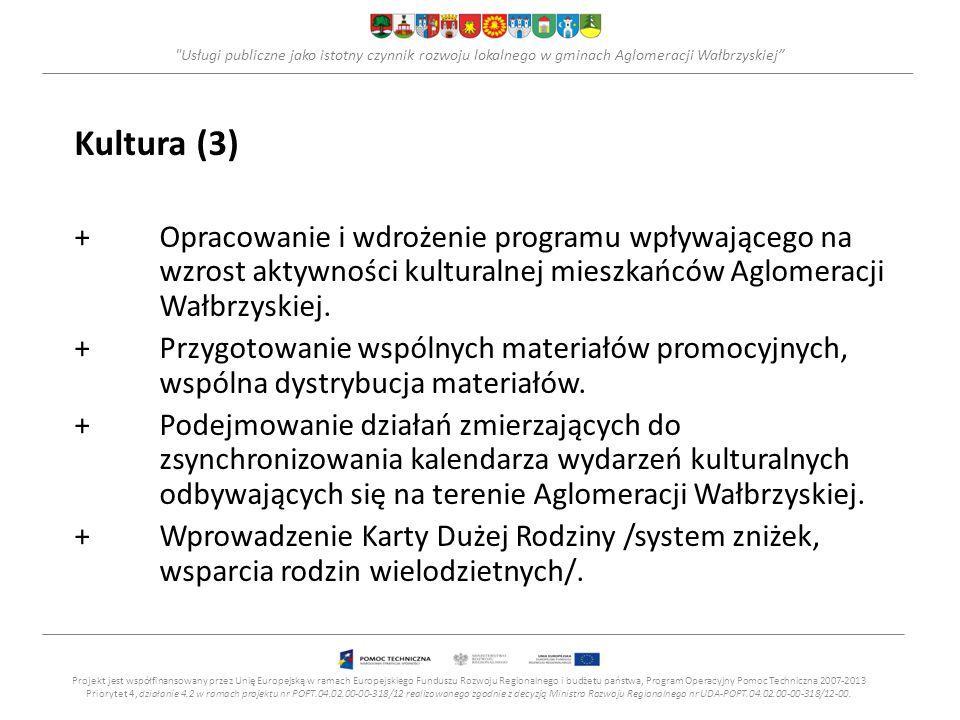 Usługi publiczne jako istotny czynnik rozwoju lokalnego w gminach Aglomeracji Wałbrzyskiej Kultura (3) +Opracowanie i wdrożenie programu wpływającego na wzrost aktywności kulturalnej mieszkańców Aglomeracji Wałbrzyskiej.