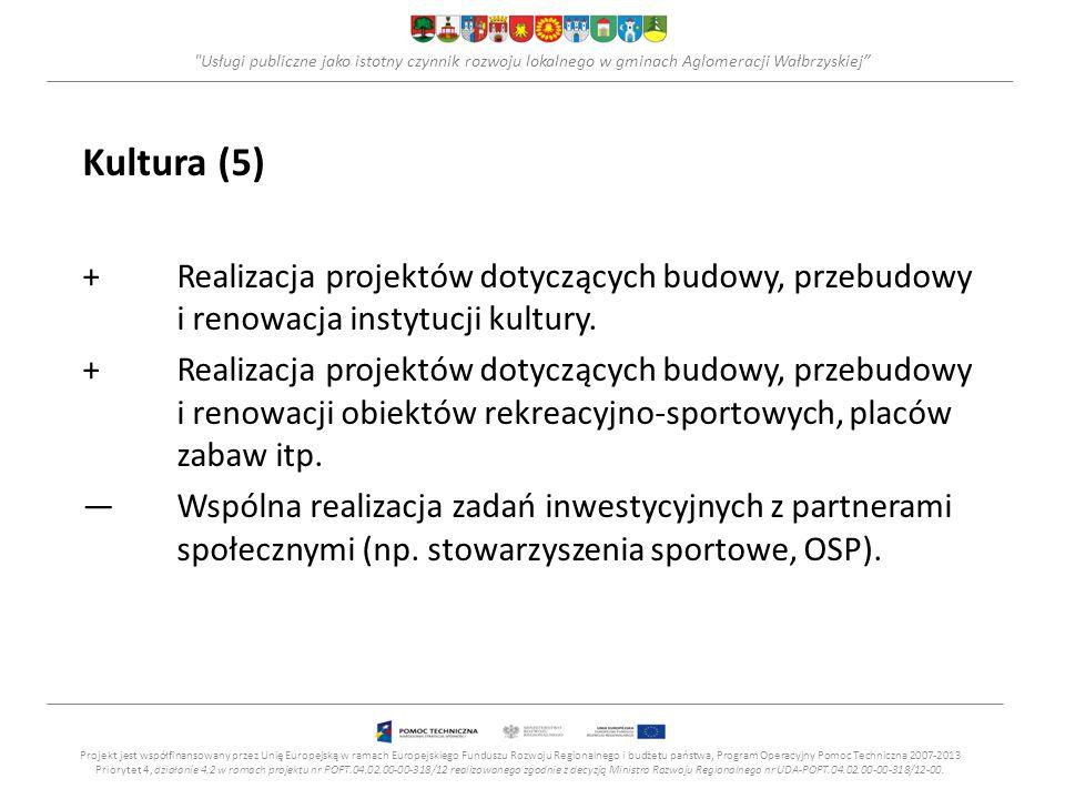 Usługi publiczne jako istotny czynnik rozwoju lokalnego w gminach Aglomeracji Wałbrzyskiej Kultura (5) +Realizacja projektów dotyczących budowy, przebudowy i renowacja instytucji kultury.