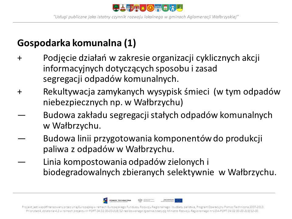 Usługi publiczne jako istotny czynnik rozwoju lokalnego w gminach Aglomeracji Wałbrzyskiej Gospodarka komunalna (1) +Podjęcie działań w zakresie organizacji cyklicznych akcji informacyjnych dotyczących sposobu i zasad segregacji odpadów komunalnych.
