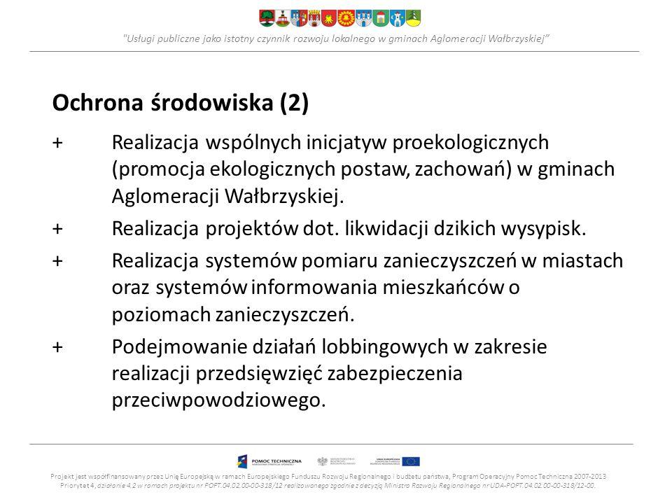 Usługi publiczne jako istotny czynnik rozwoju lokalnego w gminach Aglomeracji Wałbrzyskiej Ochrona środowiska (2) +Realizacja wspólnych inicjatyw proekologicznych (promocja ekologicznych postaw, zachowań) w gminach Aglomeracji Wałbrzyskiej.