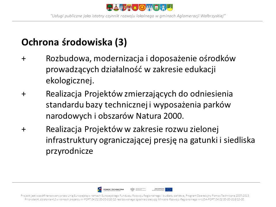 Usługi publiczne jako istotny czynnik rozwoju lokalnego w gminach Aglomeracji Wałbrzyskiej Ochrona środowiska (3) +Rozbudowa, modernizacja i doposażenie ośrodków prowadzących działalność w zakresie edukacji ekologicznej.