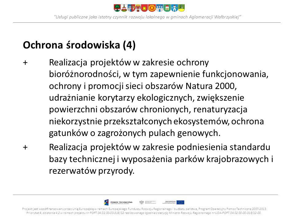 Usługi publiczne jako istotny czynnik rozwoju lokalnego w gminach Aglomeracji Wałbrzyskiej Ochrona środowiska (4) +Realizacja projektów w zakresie ochrony bioróżnorodności, w tym zapewnienie funkcjonowania, ochrony i promocji sieci obszarów Natura 2000, udrażnianie korytarzy ekologicznych, zwiększenie powierzchni obszarów chronionych, renaturyzacja niekorzystnie przekształconych ekosystemów, ochrona gatunków o zagrożonych pulach genowych.