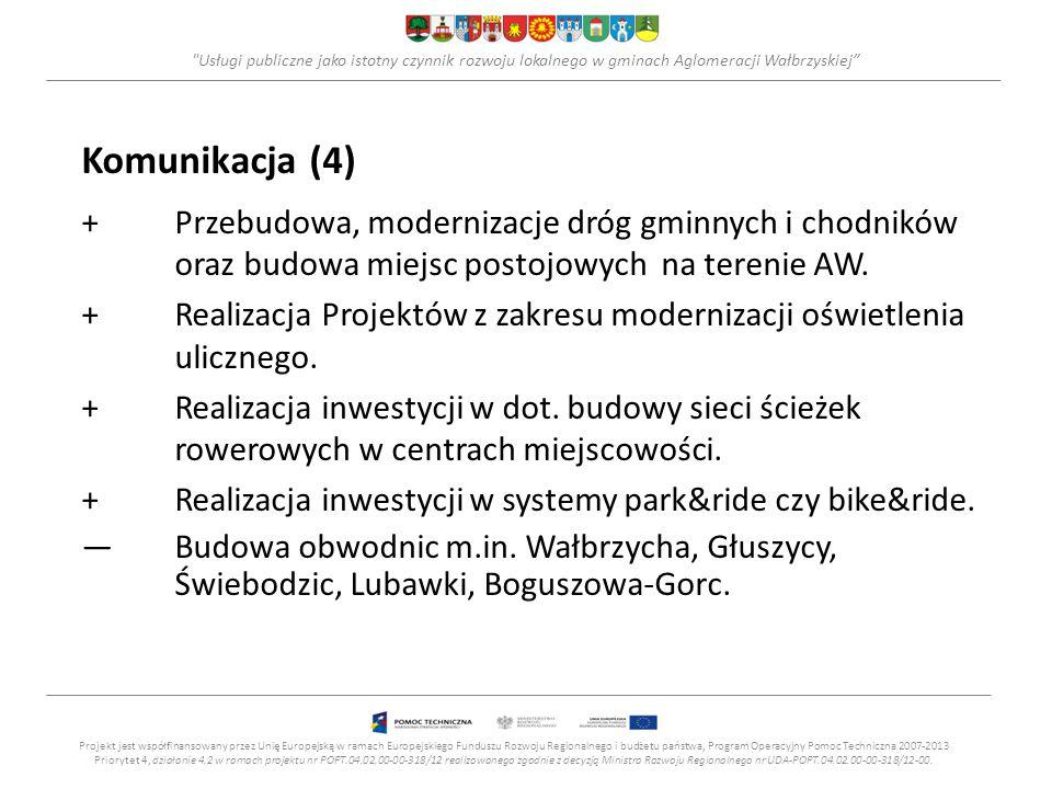Usługi publiczne jako istotny czynnik rozwoju lokalnego w gminach Aglomeracji Wałbrzyskiej Komunikacja (4) +Przebudowa, modernizacje dróg gminnych i chodników oraz budowa miejsc postojowych na terenie AW.