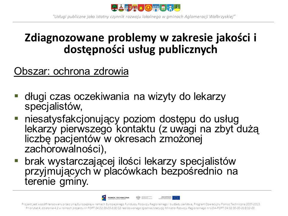 Usługi publiczne jako istotny czynnik rozwoju lokalnego w gminach Aglomeracji Wałbrzyskiej Zdiagnozowane problemy w zakresie jakości i dostępności usług publicznych Obszar: ochrona zdrowia  długi czas oczekiwania na wizyty do lekarzy specjalistów,  niesatysfakcjonujący poziom dostępu do usług lekarzy pierwszego kontaktu (z uwagi na zbyt dużą liczbę pacjentów w okresach zmożonej zachorowalności),  brak wystarczającej ilości lekarzy specjalistów przyjmujących w placówkach bezpośrednio na terenie gminy.