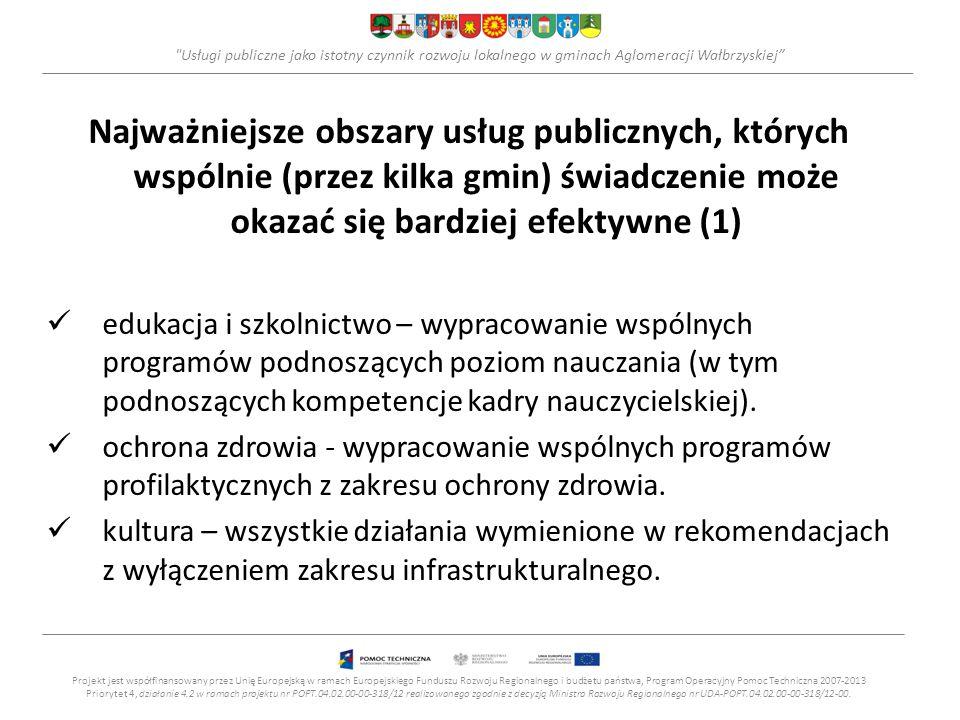 Usługi publiczne jako istotny czynnik rozwoju lokalnego w gminach Aglomeracji Wałbrzyskiej Najważniejsze obszary usług publicznych, których wspólnie (przez kilka gmin) świadczenie może okazać się bardziej efektywne (1) edukacja i szkolnictwo – wypracowanie wspólnych programów podnoszących poziom nauczania (w tym podnoszących kompetencje kadry nauczycielskiej).