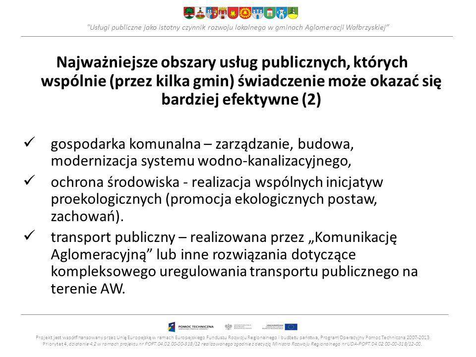 Usługi publiczne jako istotny czynnik rozwoju lokalnego w gminach Aglomeracji Wałbrzyskiej Najważniejsze obszary usług publicznych, których wspólnie (przez kilka gmin) świadczenie może okazać się bardziej efektywne (2) gospodarka komunalna – zarządzanie, budowa, modernizacja systemu wodno-kanalizacyjnego, ochrona środowiska - realizacja wspólnych inicjatyw proekologicznych (promocja ekologicznych postaw, zachowań).