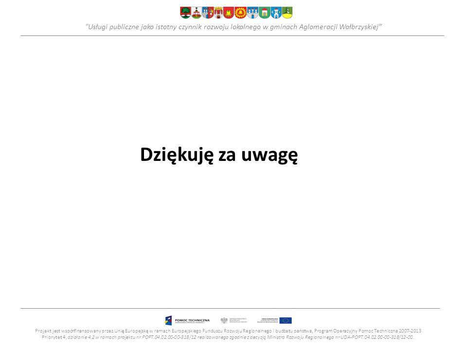 Usługi publiczne jako istotny czynnik rozwoju lokalnego w gminach Aglomeracji Wałbrzyskiej Dziękuję za uwagę Projekt jest współfinansowany przez Unię Europejską w ramach Europejskiego Funduszu Rozwoju Regionalnego i budżetu państwa, Program Operacyjny Pomoc Techniczna 2007-2013 Priorytet 4, działanie 4.2 w ramach projektu nr POPT.04.02.00-00-318/12 realizowanego zgodnie z decyzją Ministra Rozwoju Regionalnego nr UDA-POPT.04.02.00-00-318/12-00.