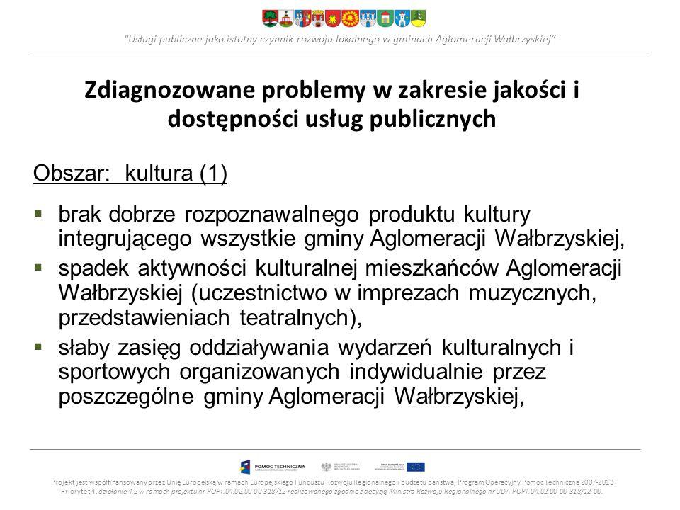 Usługi publiczne jako istotny czynnik rozwoju lokalnego w gminach Aglomeracji Wałbrzyskiej Zdiagnozowane problemy w zakresie jakości i dostępności usług publicznych Obszar: kultura (1)  brak dobrze rozpoznawalnego produktu kultury integrującego wszystkie gminy Aglomeracji Wałbrzyskiej,  spadek aktywności kulturalnej mieszkańców Aglomeracji Wałbrzyskiej (uczestnictwo w imprezach muzycznych, przedstawieniach teatralnych),  słaby zasięg oddziaływania wydarzeń kulturalnych i sportowych organizowanych indywidualnie przez poszczególne gminy Aglomeracji Wałbrzyskiej, Projekt jest współfinansowany przez Unię Europejską w ramach Europejskiego Funduszu Rozwoju Regionalnego i budżetu państwa, Program Operacyjny Pomoc Techniczna 2007-2013 Priorytet 4, działanie 4.2 w ramach projektu nr POPT.04.02.00-00-318/12 realizowanego zgodnie z decyzją Ministra Rozwoju Regionalnego nr UDA-POPT.04.02.00-00-318/12-00.