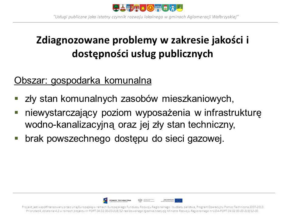 Usługi publiczne jako istotny czynnik rozwoju lokalnego w gminach Aglomeracji Wałbrzyskiej Zdiagnozowane problemy w zakresie jakości i dostępności usług publicznych Obszar: gospodarka komunalna  zły stan komunalnych zasobów mieszkaniowych,  niewystarczający poziom wyposażenia w infrastrukturę wodno-kanalizacyjną oraz jej zły stan techniczny,  brak powszechnego dostępu do sieci gazowej.