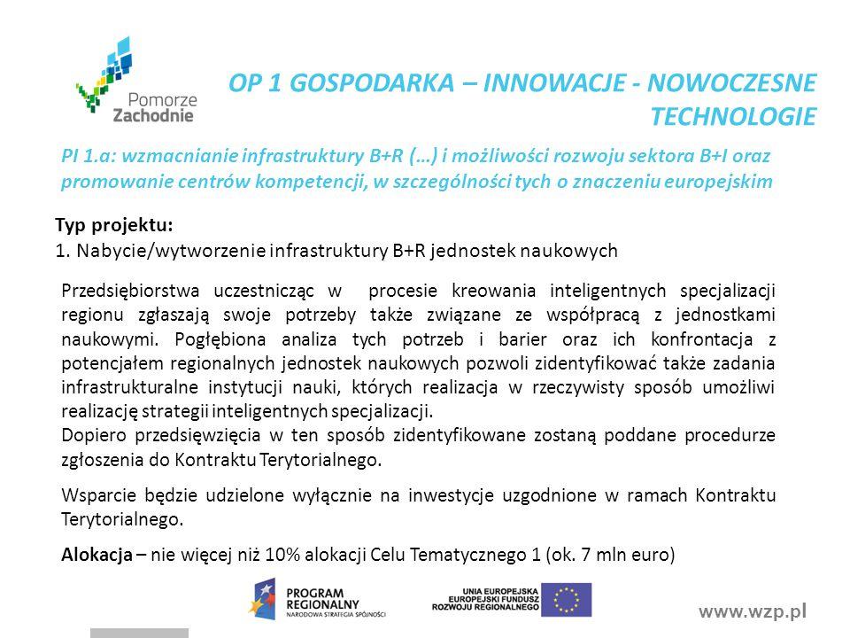 www.wzp.p l PI 1.a: wzmacnianie infrastruktury B+R (…) i możliwości rozwoju sektora B+I oraz promowanie centrów kompetencji, w szczególności tych o zn