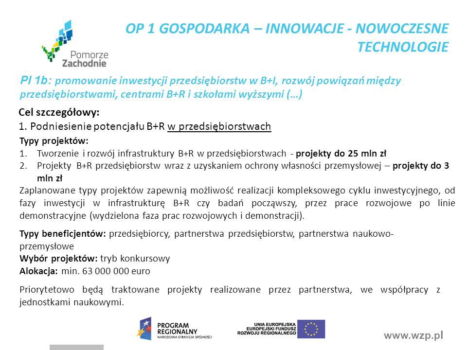 www.wzp.p l PI 1b: promowanie inwestycji przedsiębiorstw w B+I, rozwój powiązań między przedsiębiorstwami, centrami B+R i szkołami wyższymi (…) Typy p