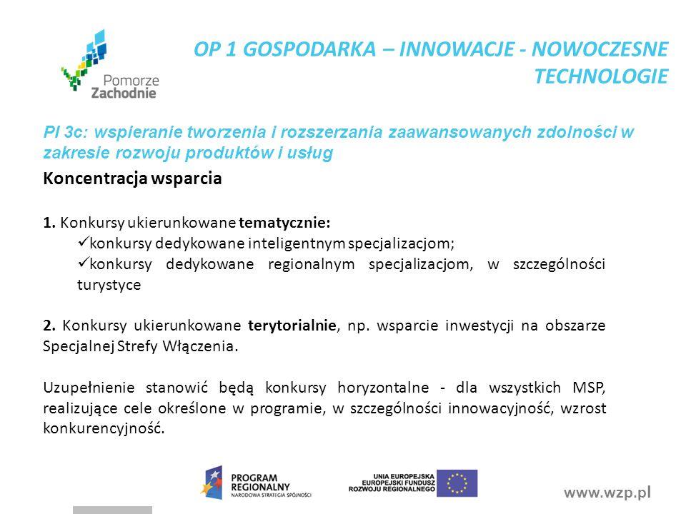www.wzp.p l Koncentracja wsparcia 1. Konkursy ukierunkowane tematycznie: konkursy dedykowane inteligentnym specjalizacjom; konkursy dedykowane regiona