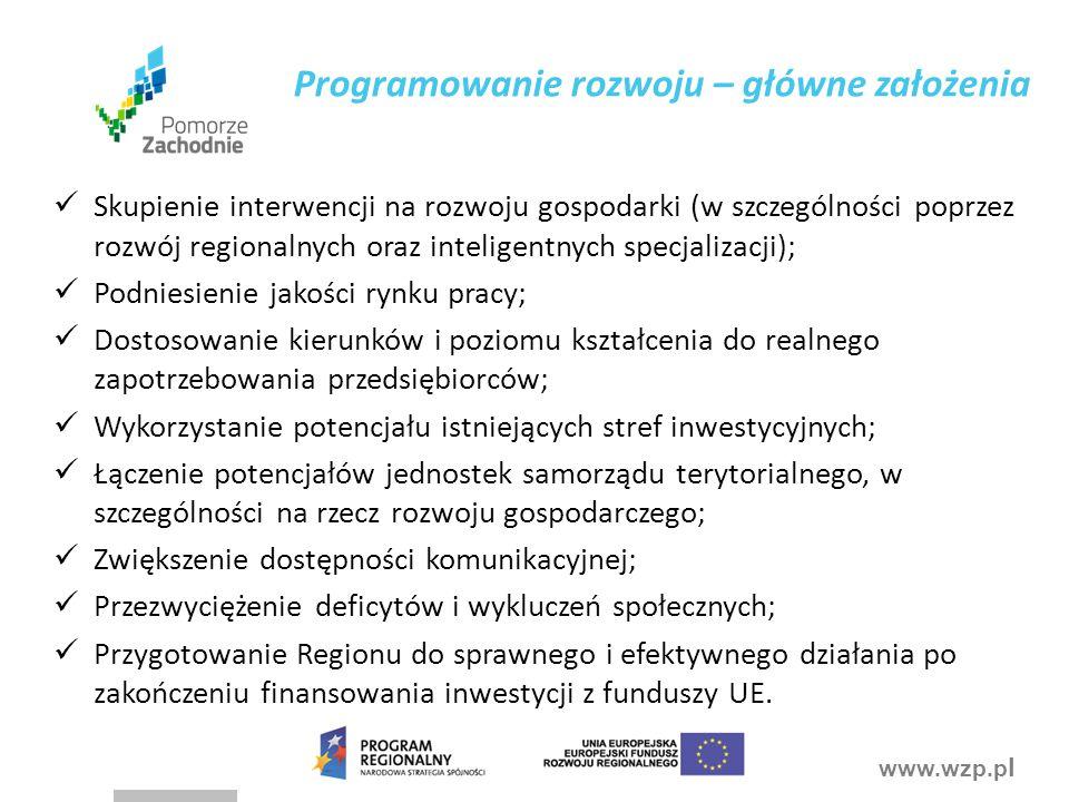 www.wzp.p l Programowanie rozwoju – główne założenia Skupienie interwencji na rozwoju gospodarki (w szczególności poprzez rozwój regionalnych oraz int