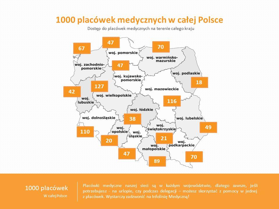 1000 placówek Placówki medyczne naszej sieci są w każdym województwie, dlatego zawsze, jeśli potrzebujesz - na urlopie, czy podczas delegacji – możesz